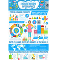 housework infographics house cleaning charts vector image vector image