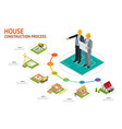 infographic construction of a blockhouse house vector image vector image