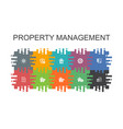 property management cartoon template with flat