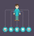 male dentist in blue medical uniform vector image vector image