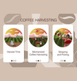 design mobile app to onboarding screens set of vector image vector image