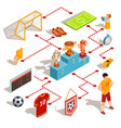 set of isometric soccer icons vector image