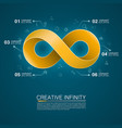 symbol infinity vector image