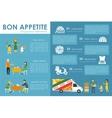 Bon Appetite flat concept web vector image vector image