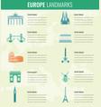 europe landmarks infographics set travel and vector image