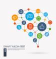 digital mesh smart brain idea futuristic interact vector image vector image