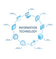 information technology isometric concept vector image vector image