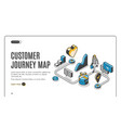 customer journey map isometric banner purchasing vector image vector image