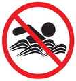 No Swimming sign vector image vector image