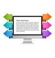 technology infographics template vector image vector image