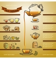 Tea house card of cup leaf lemon vector image vector image