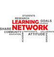 word cloud - learning network vector image vector image