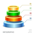 Pyramid chart for infographics presentation vector image vector image