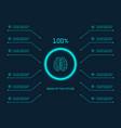 infographic brain future presentation options vector image