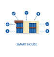 mobile phone smart home house app application vector image