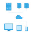 cloud computing technology abstract scheme vector image
