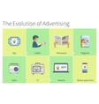 The evolution of advertising vector image