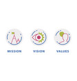 mission vision values cirlces vector image