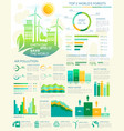 infographics for earth day eco environment vector image vector image