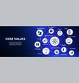 core values banner vector image