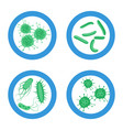 probitics bacteria sign set vector image vector image