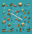 local market flowchart composition vector image vector image