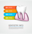 dentistry info medical art creative vector image vector image