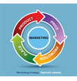 4P marketing price product promotion place