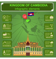 Cambodia infographics statistical data sights vector image vector image