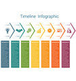 timeline infographic 7 color arrows vector image vector image