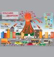 volcano eruption infographics elements natural vector image vector image