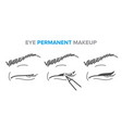 eye permanent makeup eyeliner procedure vector image vector image