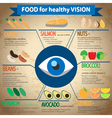 Food for healthy vision vector image