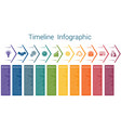 timeline infographic 10 color arrows vector image vector image