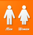 Signs - male female wc