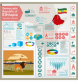 Ethiopia infographics statistical data sights vector image vector image