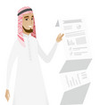 muslim businessman presenting business report vector image vector image