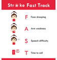 stroke fast track medical body language vector image vector image