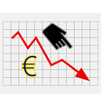Declining equity price of euro vector image