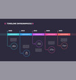 thin line timeline minimal infographic concept vector image vector image