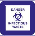 biohazard icon biohazard symbol vector image vector image