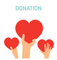 concept for charity medical donations internet vector image