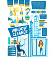 window cleaners and cleaning supplies vector image vector image