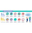 medical infographic depicting human organs banner vector image