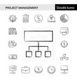 set of 17 project management hand-drawn icon set vector image vector image