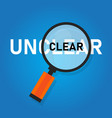 clear unclear word zoomed with magnifying glass vector image