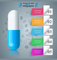Tablet pill pharmacology infographic