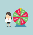 businesswoman and result of wheel of fortune vector image vector image