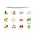 healthy food for pregnant icons isolated on white vector image