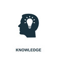 Knowledge icon symbol creative sign from
